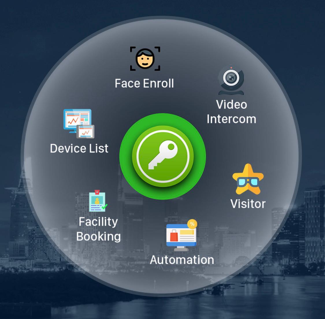 Smart City Ready Community Platform